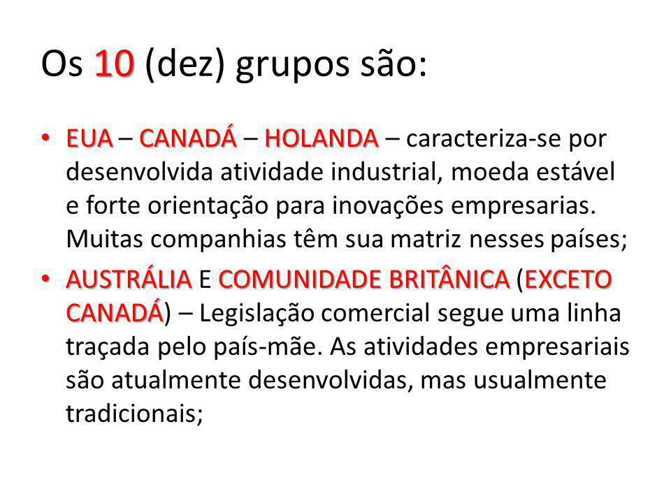 10 Os 10 (dez) grupos são: EUACANADÁ HOLANDA EUA – CANADÁ – HOLANDA – caracteriza-se por desenvolvida atividade industrial, moeda estável e forte orie