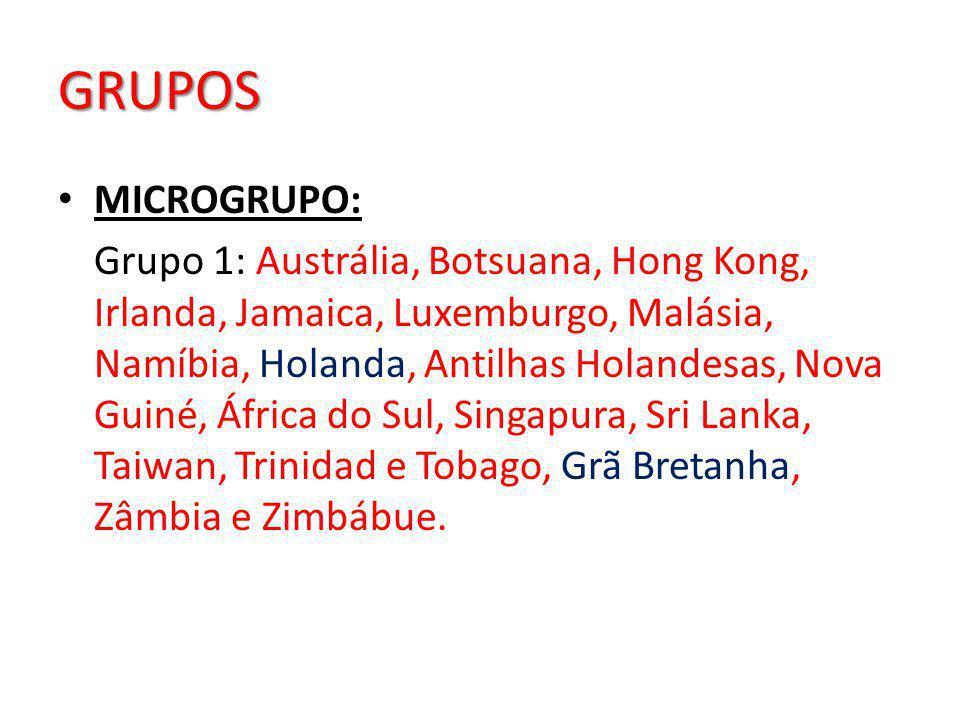 GRUPOS MICROGRUPO: Grupo 1: Austrália, Botsuana, Hong Kong, Irlanda, Jamaica, Luxemburgo, Malásia, Namíbia, Holanda, Antilhas Holandesas, Nova Guiné,