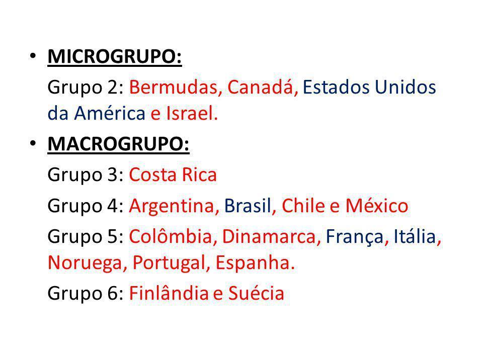MICROGRUPO: Grupo 2: Bermudas, Canadá, Estados Unidos da América e Israel. MACROGRUPO: Grupo 3: Costa Rica Grupo 4: Argentina, Brasil, Chile e México