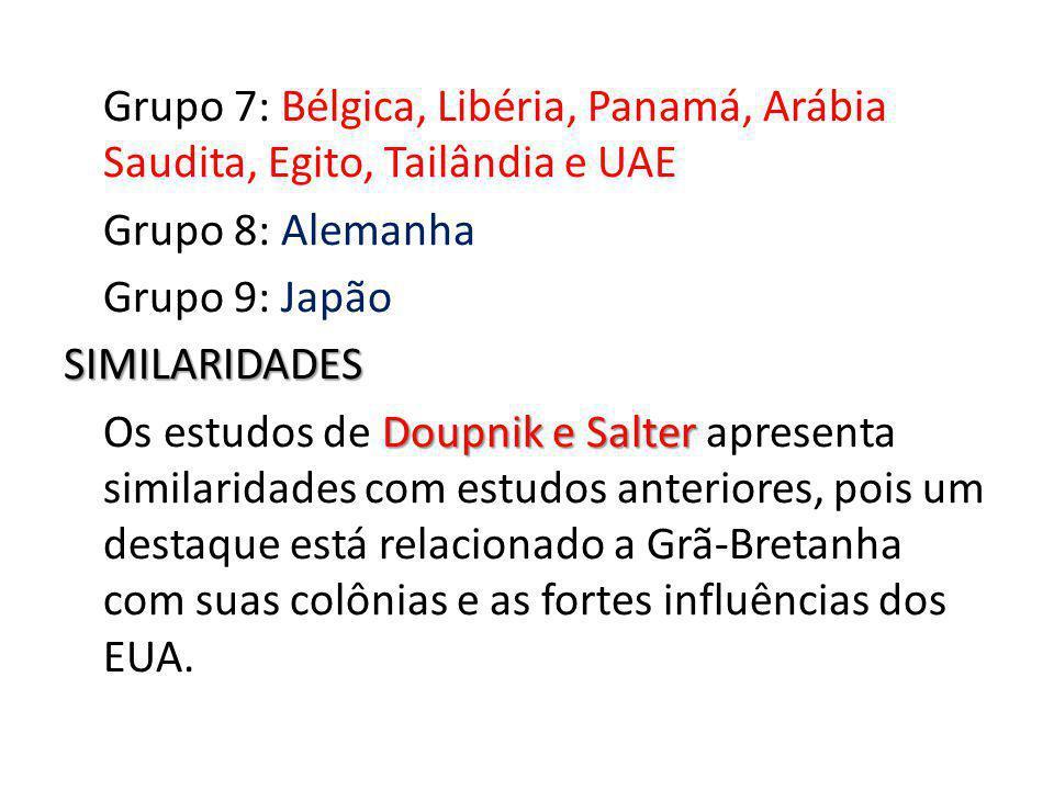 Grupo 7: Bélgica, Libéria, Panamá, Arábia Saudita, Egito, Tailândia e UAE Grupo 8: Alemanha Grupo 9: JapãoSIMILARIDADES Doupnik e Salter Os estudos de