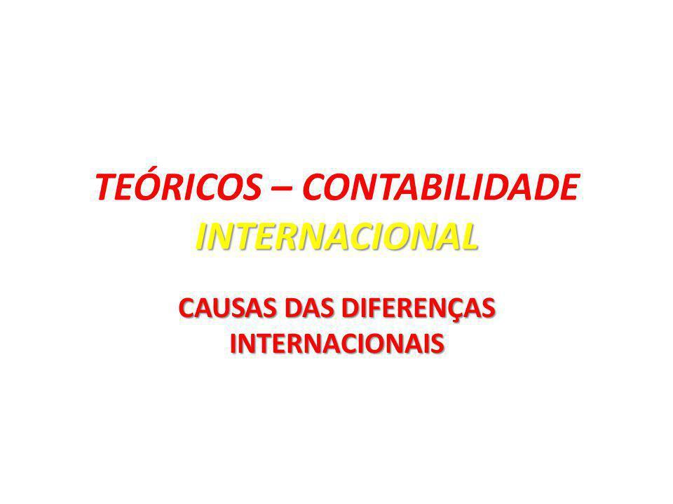 INTERNACIONAL TEÓRICOS – CONTABILIDADE INTERNACIONAL CAUSAS DAS DIFERENÇAS INTERNACIONAIS