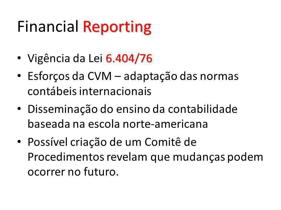 Reporting Financial Reporting 6.404/76 Vigência da Lei 6.404/76 Esforços da CVM – adaptação das normas contábeis internacionais Disseminação do ensino