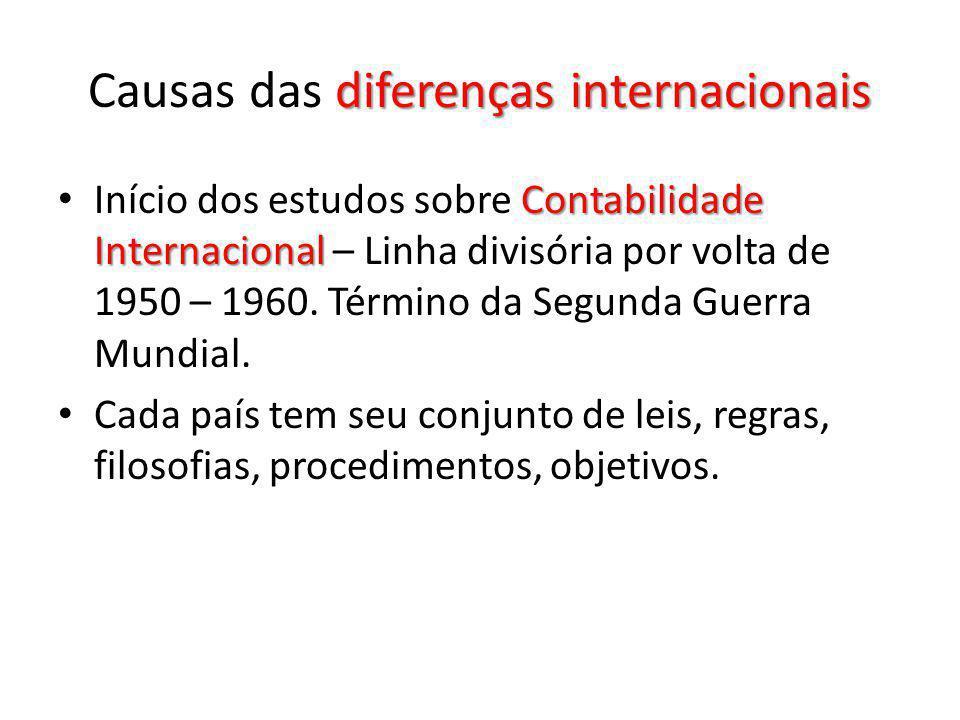 diferenças internacionais Causas das diferenças internacionais Contabilidade Internacional Início dos estudos sobre Contabilidade Internacional – Linh