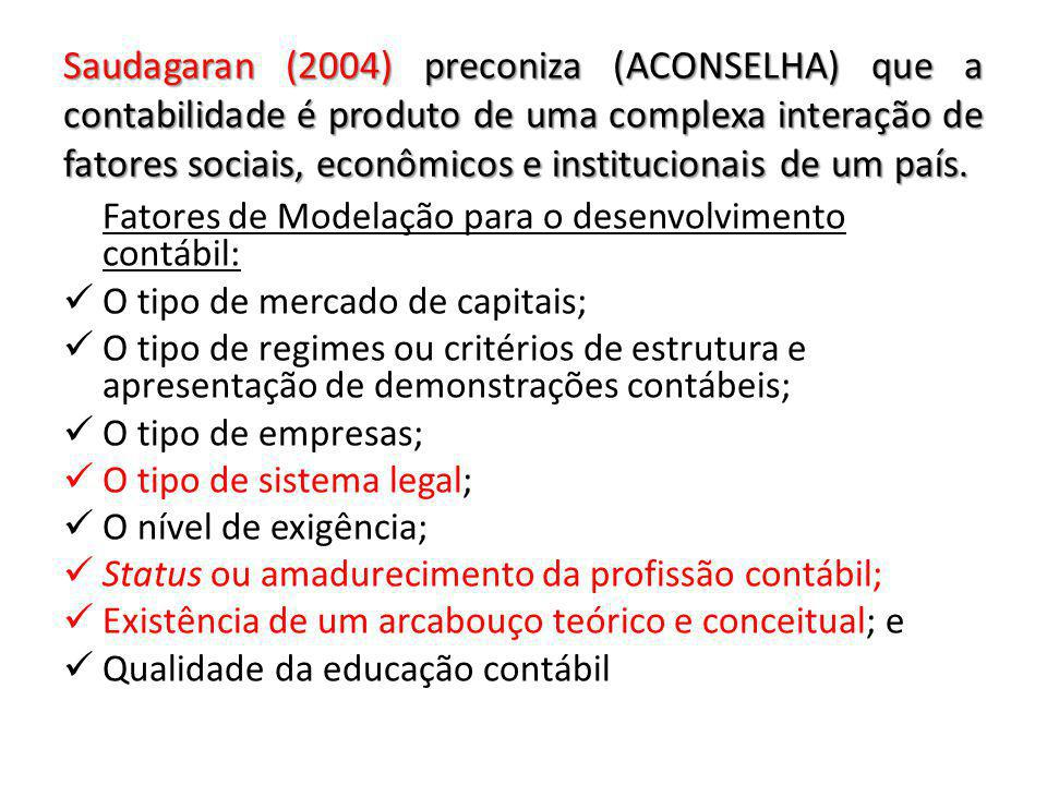 Saudagaran (2004) preconiza (ACONSELHA) que a contabilidade é produto de uma complexa interação de fatores sociais, econômicos e institucionais de um