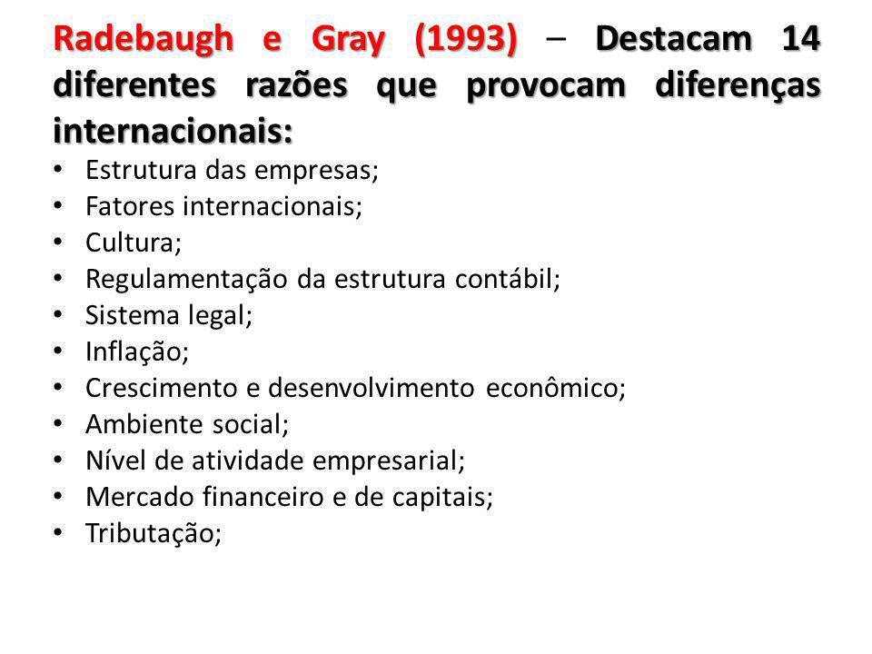 Radebaugh e Gray (1993) Destacam 14 diferentes razões que provocam diferenças internacionais: Radebaugh e Gray (1993) – Destacam 14 diferentes razões