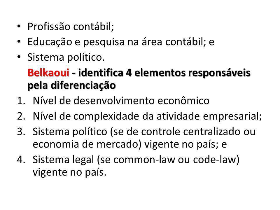 Profissão contábil; Educação e pesquisa na área contábil; e Sistema político. Belkaoui - identifica 4 elementos responsáveis pela diferenciação 1.Níve