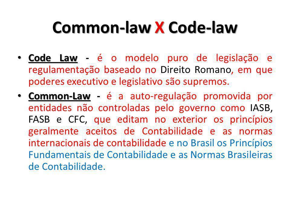 Common-law X Code-law Code Law Code Law - é o modelo puro de legislação e regulamentação baseado no Direito Romano, em que poderes executivo e legisla