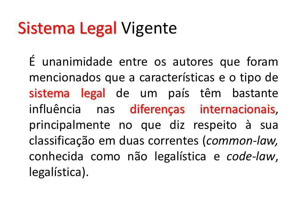 Sistema Legal Sistema Legal Vigente sistema legal diferenças internacionais É unanimidade entre os autores que foram mencionados que a características