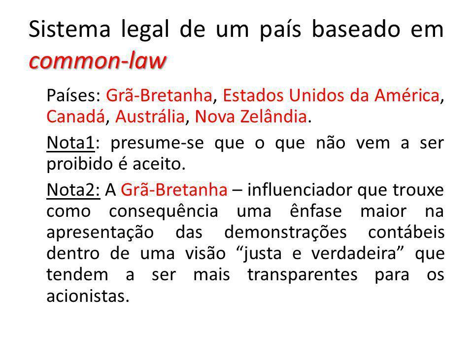 common-law Sistema legal de um país baseado em common-law Países: Grã-Bretanha, Estados Unidos da América, Canadá, Austrália, Nova Zelândia. Nota1: pr