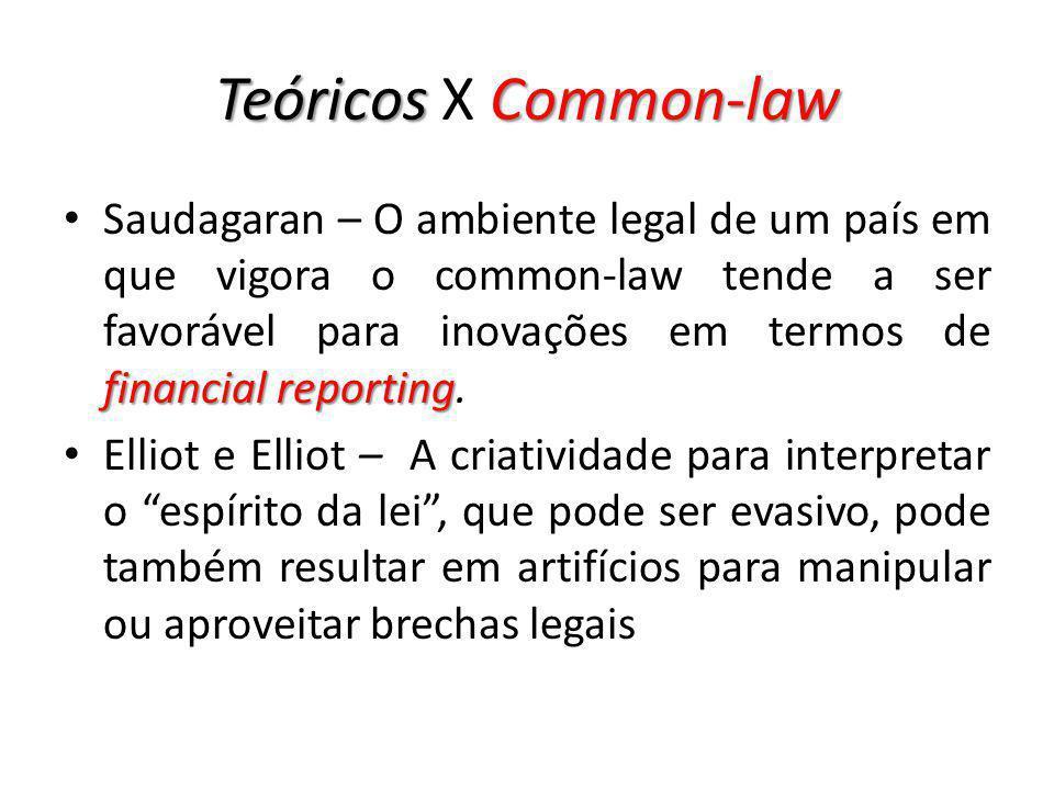 TeóricosCommon-law Teóricos X Common-law financial reporting Saudagaran – O ambiente legal de um país em que vigora o common-law tende a ser favorável