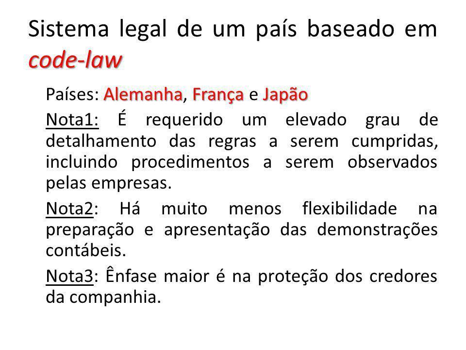 code-law Sistema legal de um país baseado em code-law AlemanhaFrançaJapão Países: Alemanha, França e Japão Nota1: É requerido um elevado grau de detal