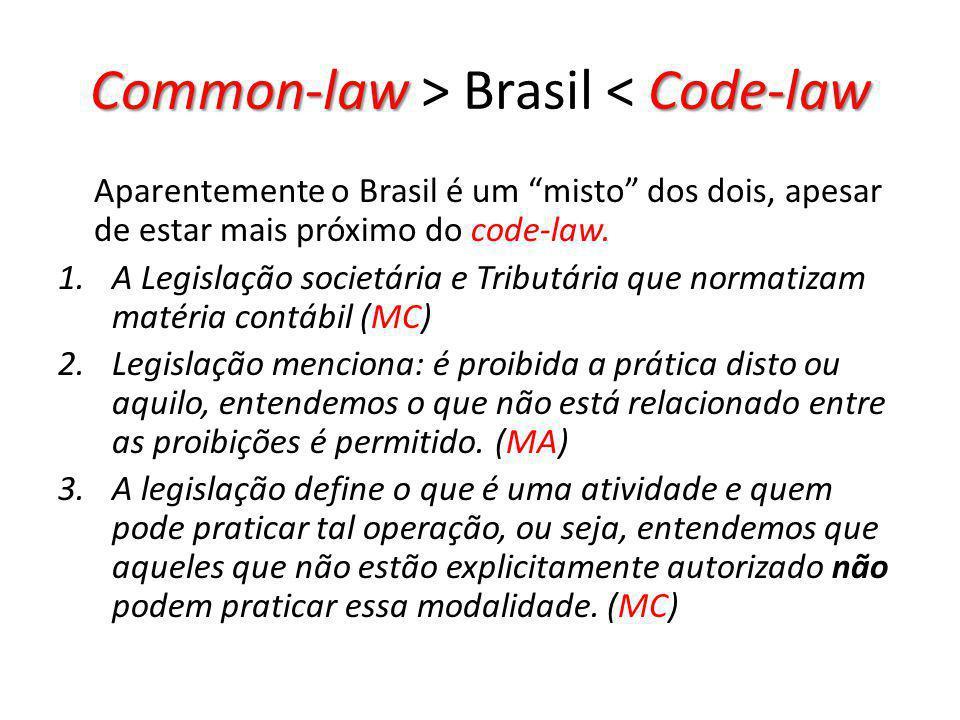 "Common-lawCode-law Common-law > Brasil < Code-law Aparentemente o Brasil é um ""misto"" dos dois, apesar de estar mais próximo do code-law. 1.A Legislaç"
