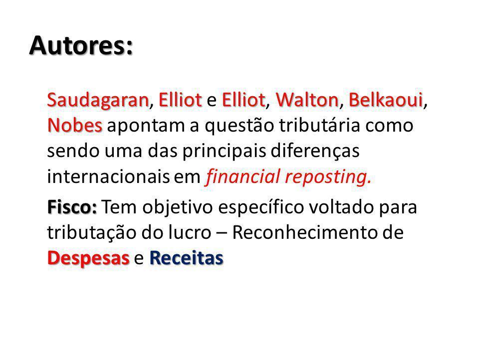 Autores: SaudagaranElliotElliotWaltonBelkaoui Nobes Saudagaran, Elliot e Elliot, Walton, Belkaoui, Nobes apontam a questão tributária como sendo uma d