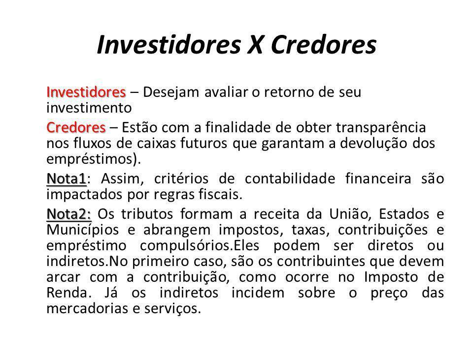 Investidores X Credores Investidores Investidores – Desejam avaliar o retorno de seu investimento Credores Credores – Estão com a finalidade de obter
