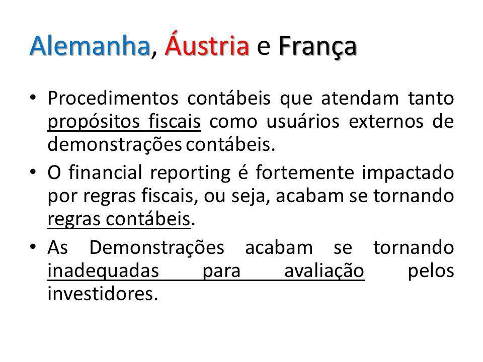 AlemanhaÁustriaFrança Alemanha, Áustria e França Procedimentos contábeis que atendam tanto propósitos fiscais como usuários externos de demonstrações