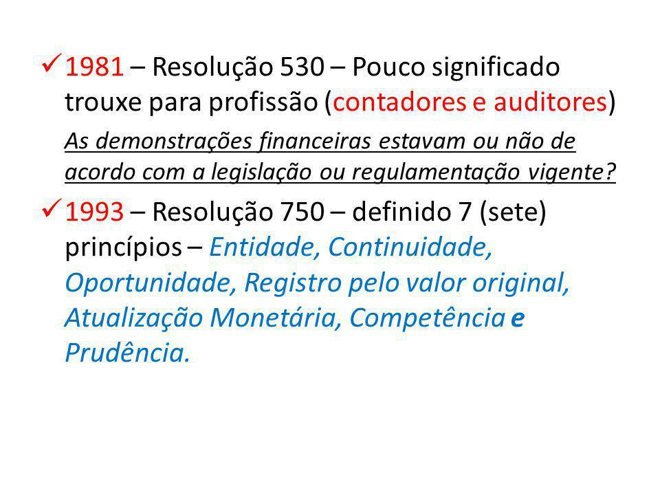 1981 – Resolução 530 – Pouco significado trouxe para profissão (contadores e auditores) As demonstrações financeiras estavam ou não de acordo com a le