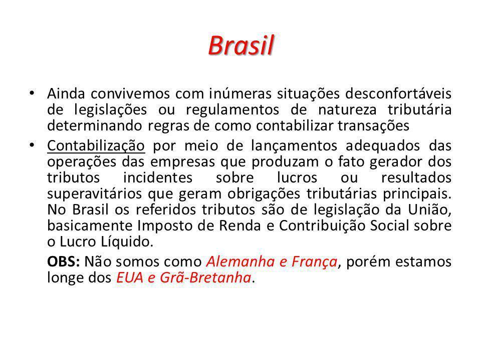 Brasil Ainda convivemos com inúmeras situações desconfortáveis de legislações ou regulamentos de natureza tributária determinando regras de como conta