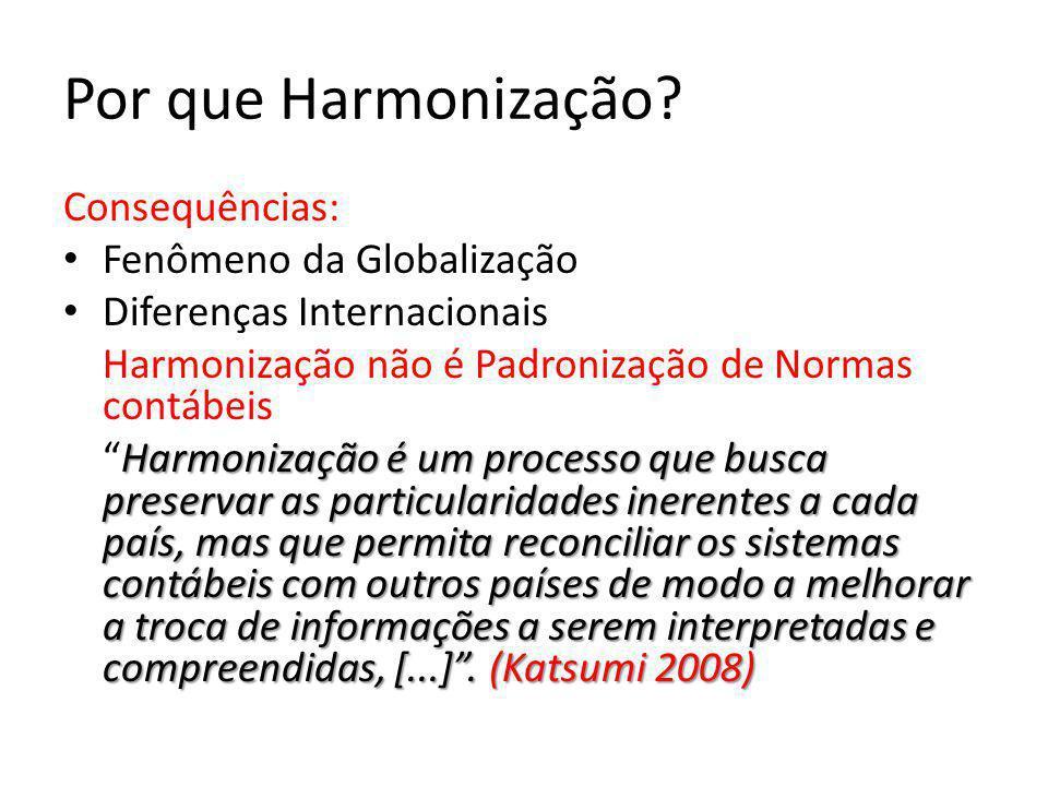 Por que Harmonização? Consequências: Fenômeno da Globalização Diferenças Internacionais Harmonização não é Padronização de Normas contábeis Harmonizaç