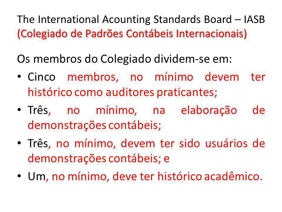 (Colegiado de Padrões Contábeis Internacionais) The International Acounting Standards Board – IASB (Colegiado de Padrões Contábeis Internacionais) Os