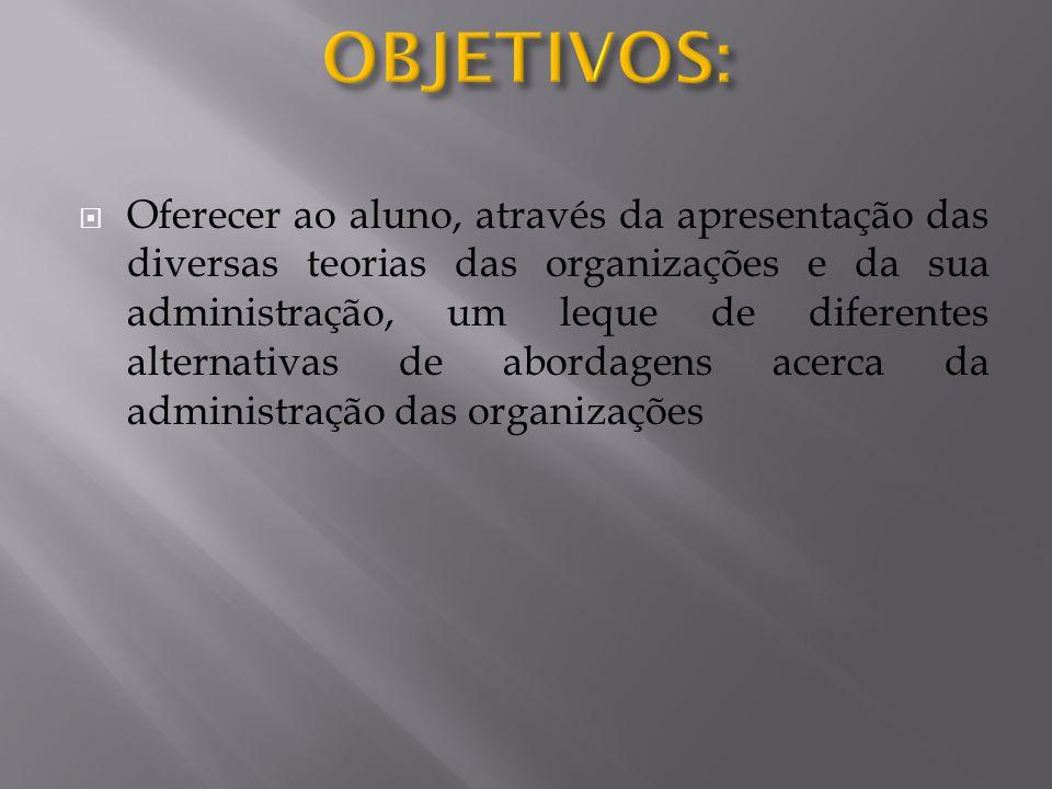  1.Definição de administração  2. O papel dos gerentes.