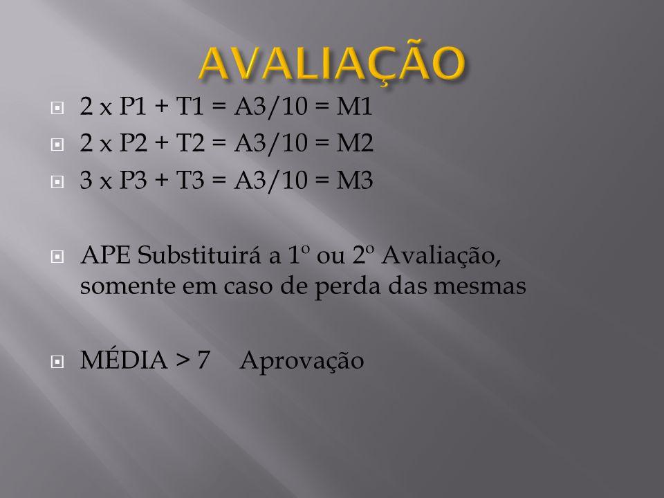  2 x P1 + T1 = A3/10 = M1  2 x P2 + T2 = A3/10 = M2  3 x P3 + T3 = A3/10 = M3  APE Substituirá a 1º ou 2º Avaliação, somente em caso de perda das mesmas  MÉDIA > 7 Aprovação