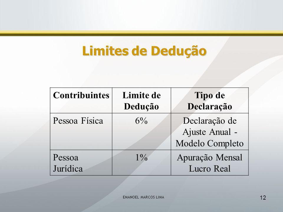 EMANOEL MARCOS LIMA 12 Limites de Dedução ContribuintesLimite de Dedução Tipo de Declaração Pessoa Física6%Declaração de Ajuste Anual - Modelo Complet