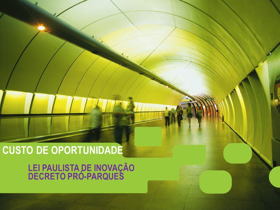12 CUSTO DE OPORTUNIDADE LEI PAULISTA DE INOVAÇÃO DECRETO PRÓ-PARQUES