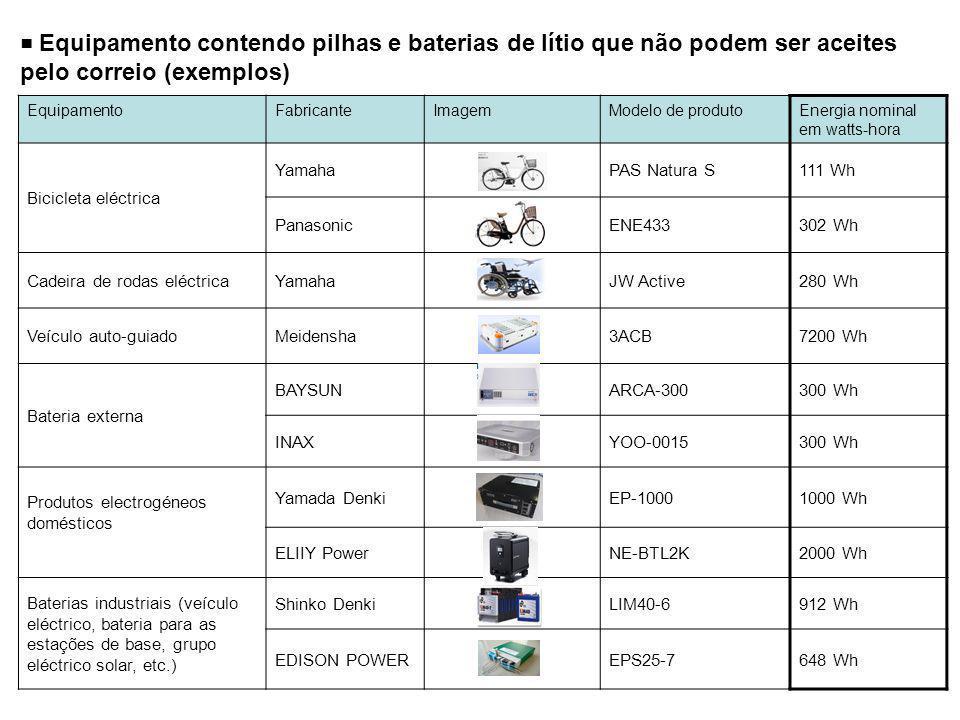 Telefones portáteis (exemplos) Modelo de bateria TensãoCapacidadeEnergia nominal em watts-hora Modelo de produto SH002UAA3.7 V800 mAh3,0 WhSH002/SH004/SH005 53TSUAA3.7 V700 mAh2,6 WhW53T W54T W56T 41HIUAA3.7 V750 mAh2,8 Wh W41H W43H W43H Ⅱ 61MAUAA3.7 V770 mAh2,8 WhW62P/W61P NEBAN13.8 V800 mAh3,0 Wh 931N ・ 740N ・ 741N PMBAJ13.7 V770 mAh2,8 Wh810P/823P SHBAV13.7 V810 mAh3,0 Wh910SH SHBBG13.7 V820 mAh3,0 Wh922SH/920SH YK/920SH SHBCU13.7 V770 mAh2,8 Wh943SH/841SH TSBAE13.6 V880 mAh3,2 Wh813T/811T/810T/904T 3.7 V1300 mAh4,8 WhiPhone 3G 8GB ■ Equipamentos contendo pilhas e baterias de lítio admitidos (1) Resultados de um estudo sobre as características dos produtos
