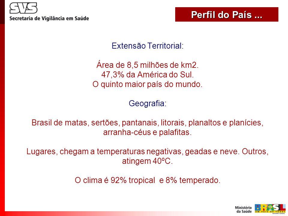 Extensão Territorial: Área de 8,5 milhões de km2. 47,3% da América do Sul.