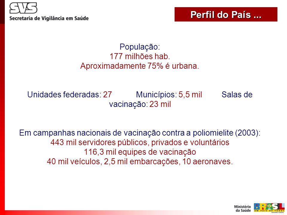 Rubéola 1992 a 2000 - Introdução gradual da vacina tríplice viral nos estados brasileiros 1996 - rubéola - notificação compulsória 1999 - intensificação das ações de vigilância de sarampo e rubéola - Grupo tarefa para erradicação do sarampo 2001 a 2002 - Campanha de vacinação de mulheres em idade fértil, cobertura alcançada 95% 2004 - Campanha de seguimento 1-4 anos, com inclusão da 2a.