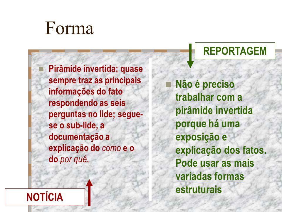 Forma Pirâmide invertida; quase sempre traz as principais informações do fato respondendo as seis perguntas no lide; segue- se o sub-lide, a documenta