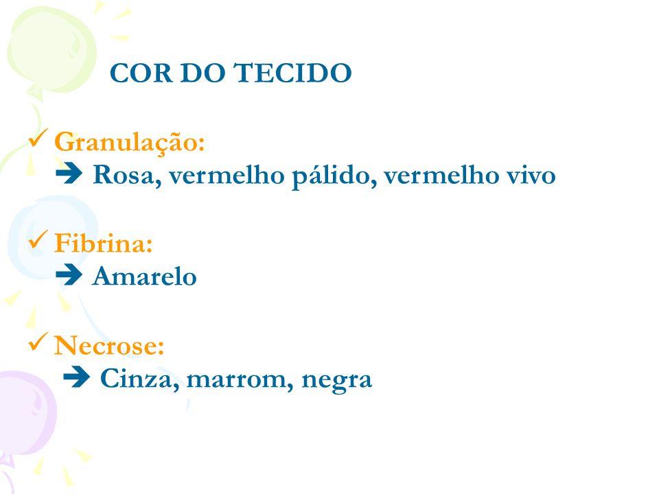 COR DO TECIDO Granulação:  Rosa, vermelho pálido, vermelho vivo Fibrina:  Amarelo Necrose:  Cinza, marrom, negra