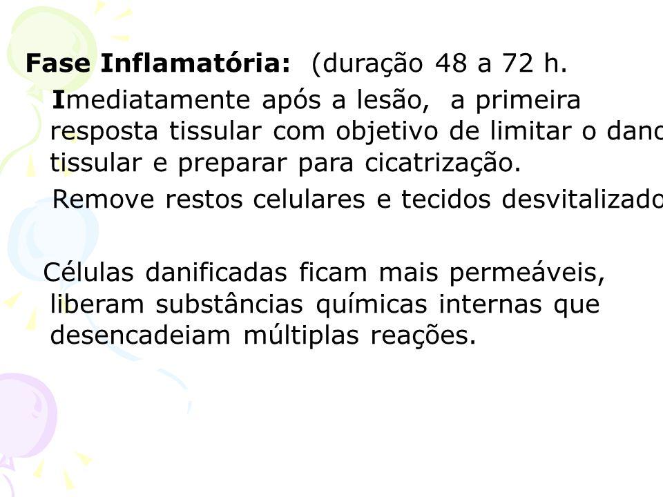 Fase Inflamatória: (duração 48 a 72 h. Imediatamente após a lesão, a primeira resposta tissular com objetivo de limitar o dano tissular e preparar par