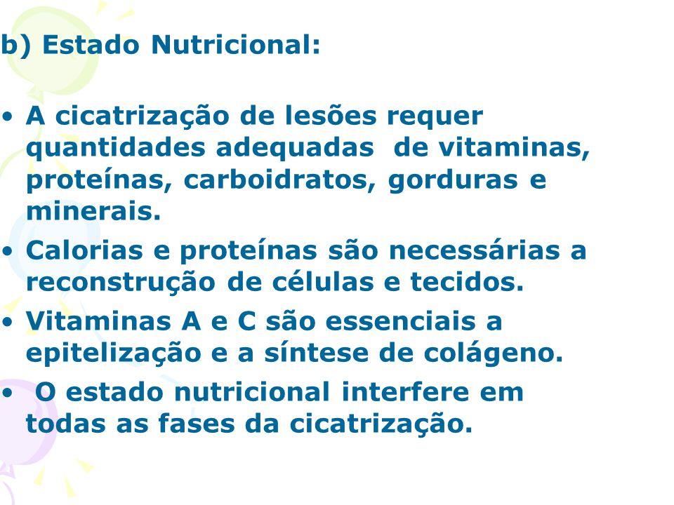 b) Estado Nutricional: A cicatrização de lesões requer quantidades adequadas de vitaminas, proteínas, carboidratos, gorduras e minerais. Calorias e pr