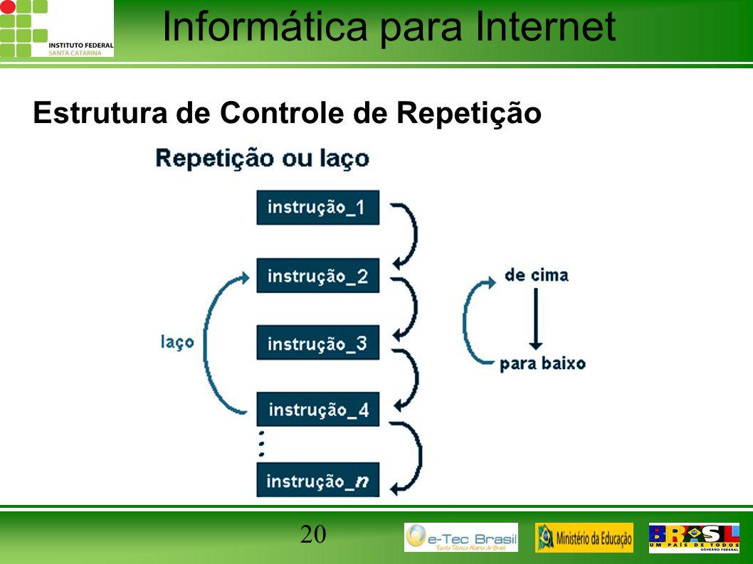 Informática para Internet 20 Estrutura de Controle de Repetição