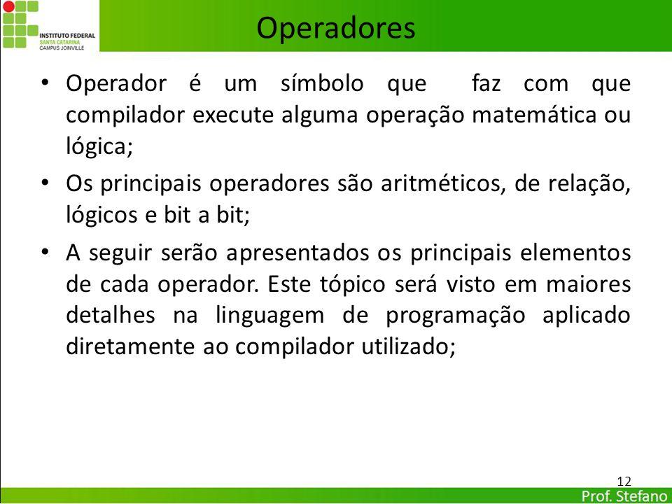 Operadores Operador é um símbolo que faz com que compilador execute alguma operação matemática ou lógica; Os principais operadores são aritméticos, de
