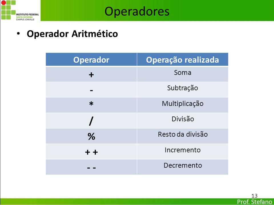 Operadores Operador Aritmético 13 OperadorOperação realizada + Soma - Subtração * Multiplicação / Divisão % Resto da divisão + Incremento - Decremento