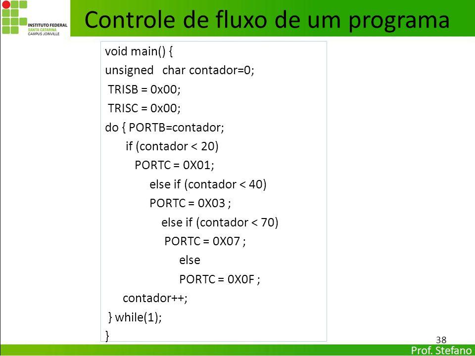 38 Controle de fluxo de um programa void main() { unsigned char contador=0; TRISB = 0x00; TRISC = 0x00; do { PORTB=contador; if (contador < 20) PORTC