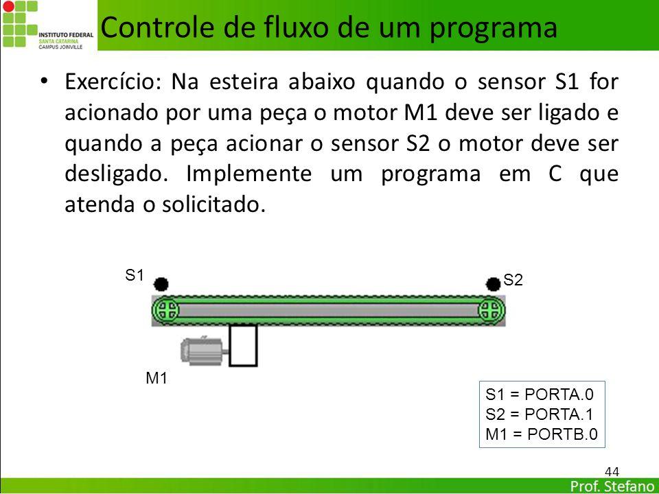 Controle de fluxo de um programa Exercício: Na esteira abaixo quando o sensor S1 for acionado por uma peça o motor M1 deve ser ligado e quando a peça