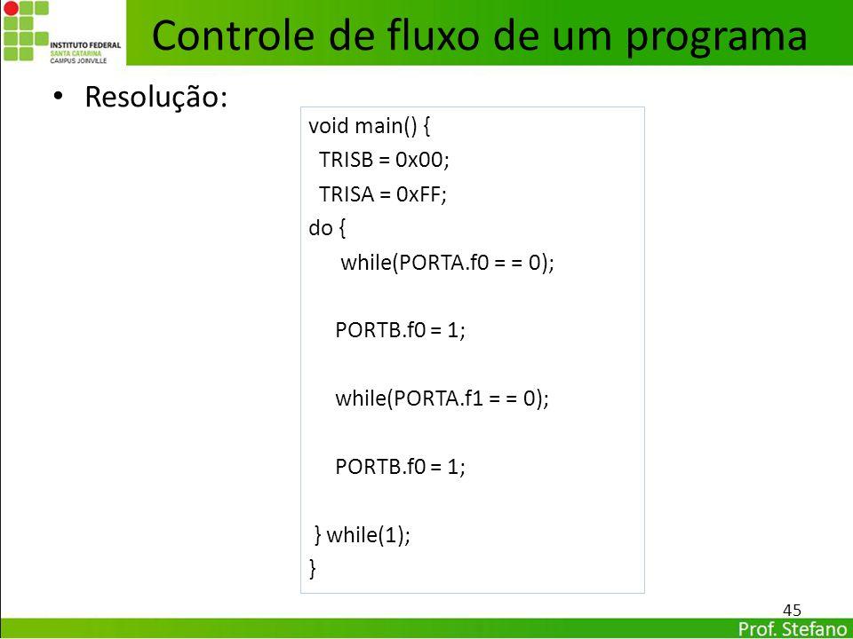 Resolução: 45 Controle de fluxo de um programa void main() { TRISB = 0x00; TRISA = 0xFF; do { while(PORTA.f0 = = 0); PORTB.f0 = 1; while(PORTA.f1 = =