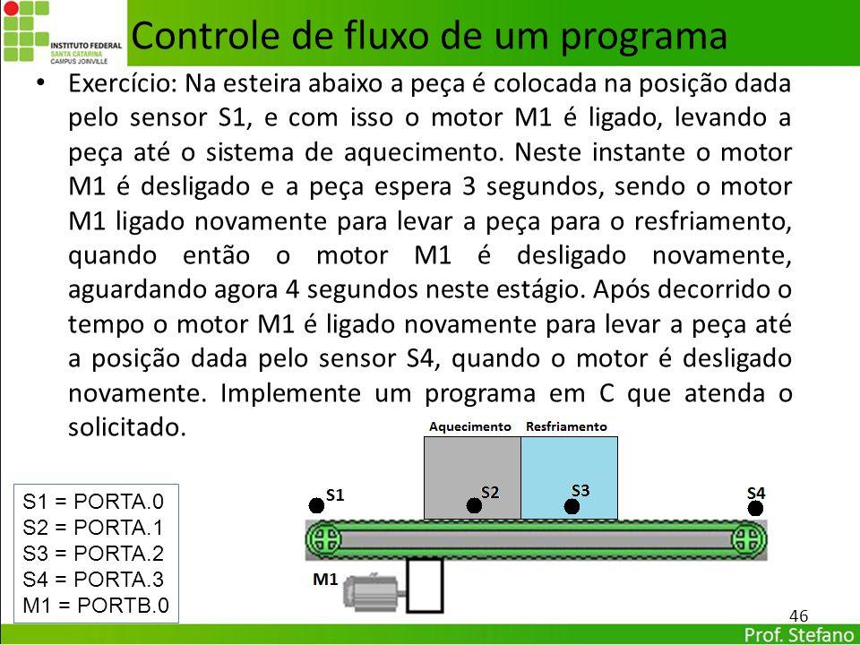 Controle de fluxo de um programa Exercício: Na esteira abaixo a peça é colocada na posição dada pelo sensor S1, e com isso o motor M1 é ligado, levand