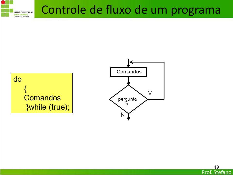 49 Controle de fluxo de um programa pergunta ? Comandos N V do { Comandos }while (true);