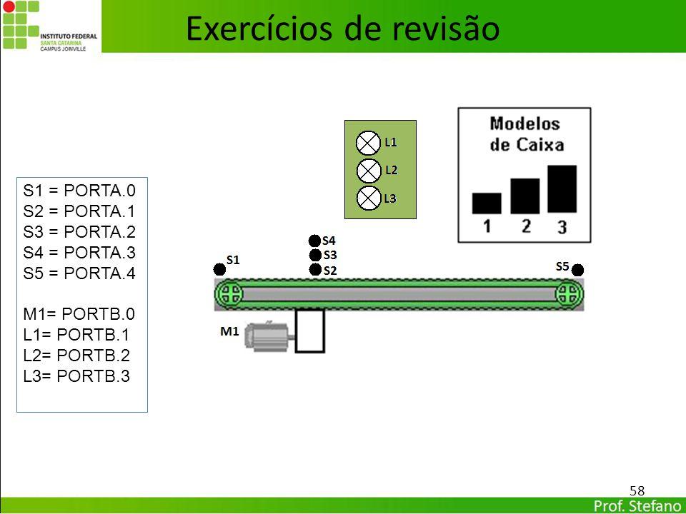 Exercícios de revisão 58 S1 = PORTA.0 S2 = PORTA.1 S3 = PORTA.2 S4 = PORTA.3 S5 = PORTA.4 M1= PORTB.0 L1= PORTB.1 L2= PORTB.2 L3= PORTB.3