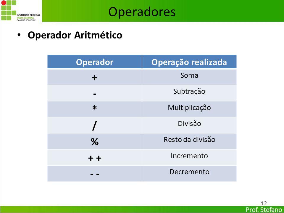 Operadores Operador Aritmético 12 OperadorOperação realizada + Soma - Subtração * Multiplicação / Divisão % Resto da divisão + Incremento - Decremento