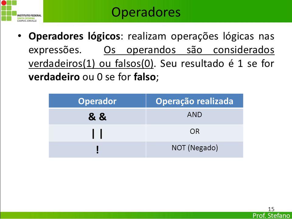 Operadores Operadores lógicos: realizam operações lógicas nas expressões. Os operandos são considerados verdadeiros(1) ou falsos(0). Seu resultado é 1