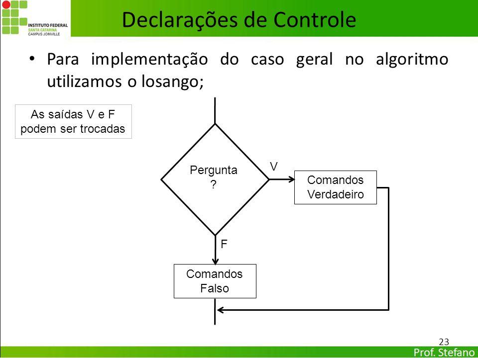 Para implementação do caso geral no algoritmo utilizamos o losango; pergunta Declarações de Controle 23 Comandos Verdadeiro Comandos Falso Pergunta ?