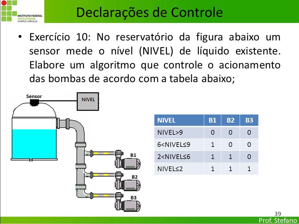 Declarações de Controle Exercício 10: No reservatório da figura abaixo um sensor mede o nível (NIVEL) de líquido existente. Elabore um algoritmo que c