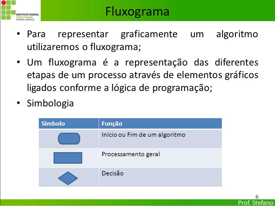 Fluxograma Para representar graficamente um algoritmo utilizaremos o fluxograma; Um fluxograma é a representação das diferentes etapas de um processo