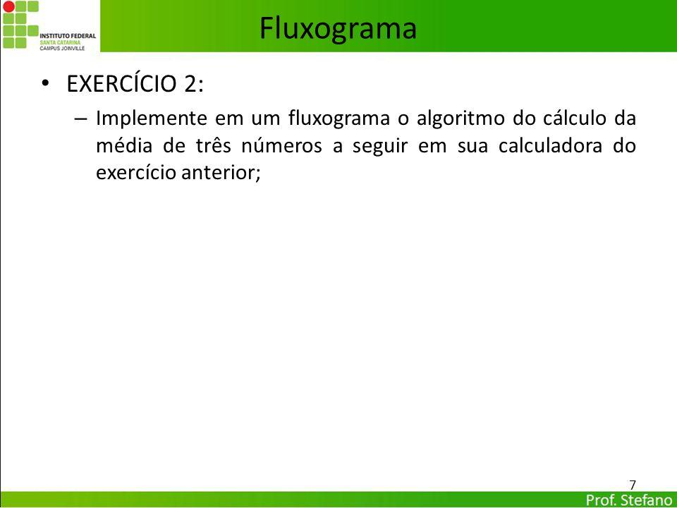 Fluxograma EXERCÍCIO 2: – Implemente em um fluxograma o algoritmo do cálculo da média de três números a seguir em sua calculadora do exercício anterio