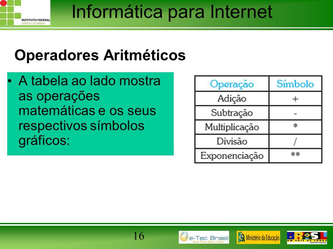 Informática para Internet Operadores Aritméticos A tabela ao lado mostra as operações matemáticas e os seus respectivos símbolos gráficos: 16